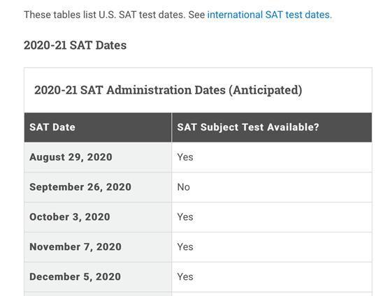 SAT资讯|新增考试时间确定,5月可开始报名,9月可参加考