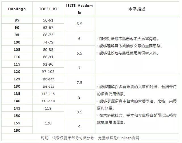5.24多邻国专场讲座|疫情下真的可以选择多邻国考试升学吗?