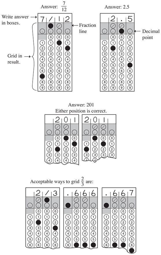 SAT数学填空题答题纸示例