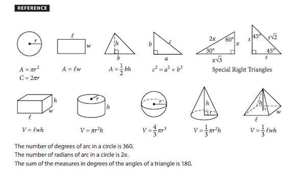 SAT数学基础介绍以及考试内容
